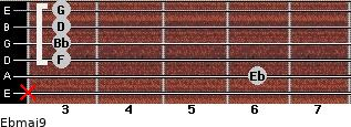 Ebmaj9 for guitar on frets x, 6, 3, 3, 3, 3