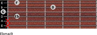 Ebmaj9 for guitar on frets x, x, 1, 0, 3, 1