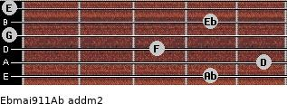 Ebmaj9/11/Ab add(m2) guitar chord
