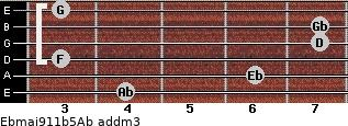 Ebmaj9/11b5/Ab add(m3) guitar chord