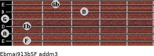 Ebmaj9/13b5/F add(m3) for guitar on frets 1, 0, 1, 0, 3, 2