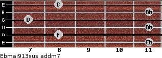 Ebmaj9/13sus add(m7) guitar chord