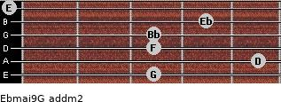 Ebmaj9/G add(m2) guitar chord