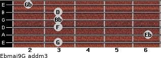 Ebmaj9/G add(m3) guitar chord