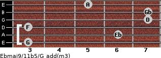Ebmaj9/11b5/G add(m3) guitar chord