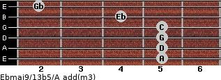 Ebmaj9/13b5/A add(m3) guitar chord