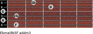 Ebmaj9b5/F add(m3) guitar chord