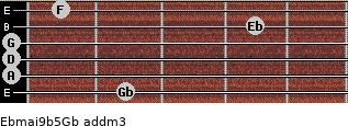 Ebmaj9b5/Gb add(m3) guitar chord