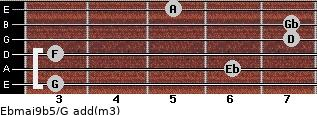 Ebmaj9b5/G add(m3) guitar chord