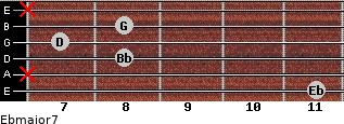Ebmajor7 for guitar on frets 11, x, 8, 7, 8, x