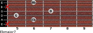 Ebmajor7 for guitar on frets x, 6, 5, 7, x, 6