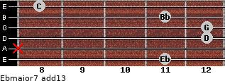 Ebmajor7(add13) for guitar on frets 11, x, 12, 12, 11, 8