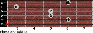 Ebmajor7(add13) for guitar on frets x, 6, 5, 5, 3, 6