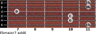 Ebmajor7(add6) for guitar on frets 11, 10, 10, 7, 11, 11