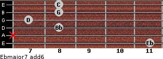 Ebmajor7(add6) for guitar on frets 11, x, 8, 7, 8, 8
