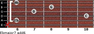 Ebmajor7(add6) for guitar on frets x, 6, 10, 7, 8, 6