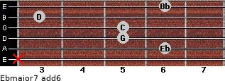 Ebmajor7(add6) for guitar on frets x, 6, 5, 5, 3, 6