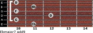 Ebmajor7(add9) for guitar on frets 11, 10, 12, 10, 11, 10
