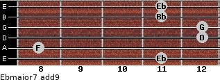 Ebmajor7(add9) for guitar on frets 11, 8, 12, 12, 11, 11