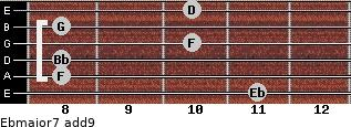 Ebmajor7(add9) for guitar on frets 11, 8, 8, 10, 8, 10