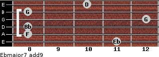 Ebmajor7(add9) for guitar on frets 11, 8, 8, 12, 8, 10
