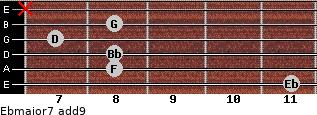 Ebmajor7(add9) for guitar on frets 11, 8, 8, 7, 8, x