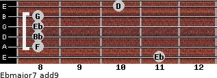 Ebmajor7(add9) for guitar on frets 11, 8, 8, 8, 8, 10