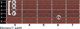 Ebmajor7(add9) for guitar on frets x, 6, 3, 3, 3, 3