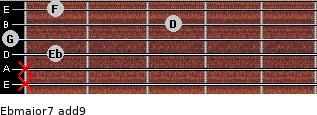 Ebmajor7(add9) for guitar on frets x, x, 1, 0, 3, 1