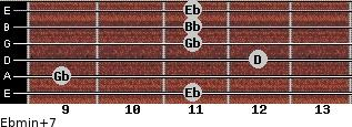 Ebmin(+7) for guitar on frets 11, 9, 12, 11, 11, 11