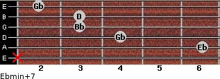 Ebmin(+7) for guitar on frets x, 6, 4, 3, 3, 2