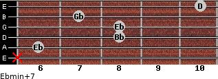 Ebmin(+7) for guitar on frets x, 6, 8, 8, 7, 10
