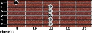 Ebmin11 for guitar on frets 11, 11, 11, 11, 11, 9