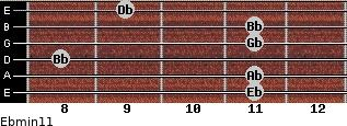 Ebmin11 for guitar on frets 11, 11, 8, 11, 11, 9