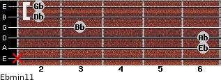 Ebmin11 for guitar on frets x, 6, 6, 3, 2, 2
