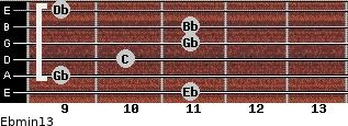 Ebmin13 for guitar on frets 11, 9, 10, 11, 11, 9