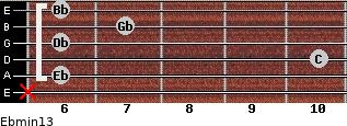 Ebmin13 for guitar on frets x, 6, 10, 6, 7, 6