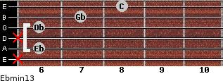 Ebmin13 for guitar on frets x, 6, x, 6, 7, 8