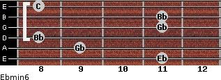 Ebmin6 for guitar on frets 11, 9, 8, 11, 11, 8