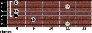 Ebmin6 for guitar on frets 11, 9, 8, 8, 11, 8