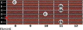Ebmin6 for guitar on frets 11, x, 10, 11, 11, 8