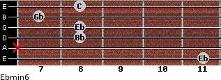 Ebmin6 for guitar on frets 11, x, 8, 8, 7, 8