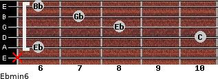 Ebmin6 for guitar on frets x, 6, 10, 8, 7, 6