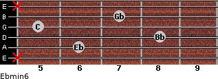 Ebmin6 for guitar on frets x, 6, 8, 5, 7, x