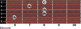 Ebmin6 for guitar on frets x, 6, 8, 8, 7, 8