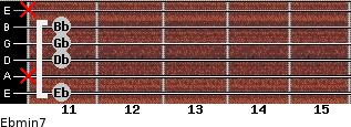 Ebmin7 for guitar on frets 11, x, 11, 11, 11, x
