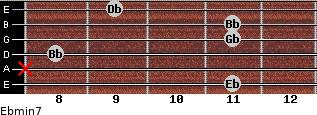 Ebmin7 for guitar on frets 11, x, 8, 11, 11, 9