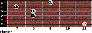 Ebmin7 for guitar on frets 11, x, 8, 8, 7, 9