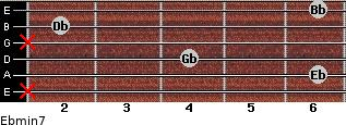 Ebmin7 for guitar on frets x, 6, 4, x, 2, 6