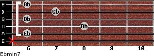 Ebmin7 for guitar on frets x, 6, 8, 6, 7, 6